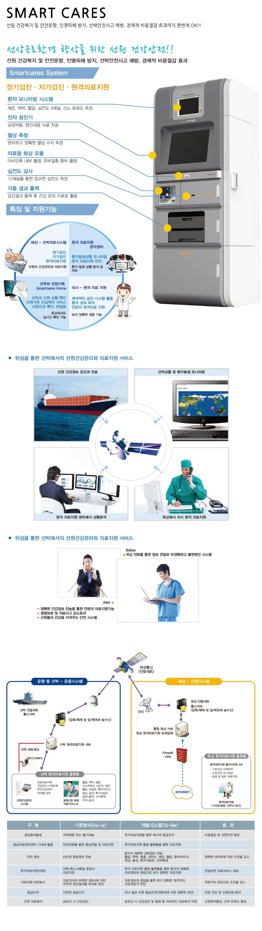 smartcares.jpg