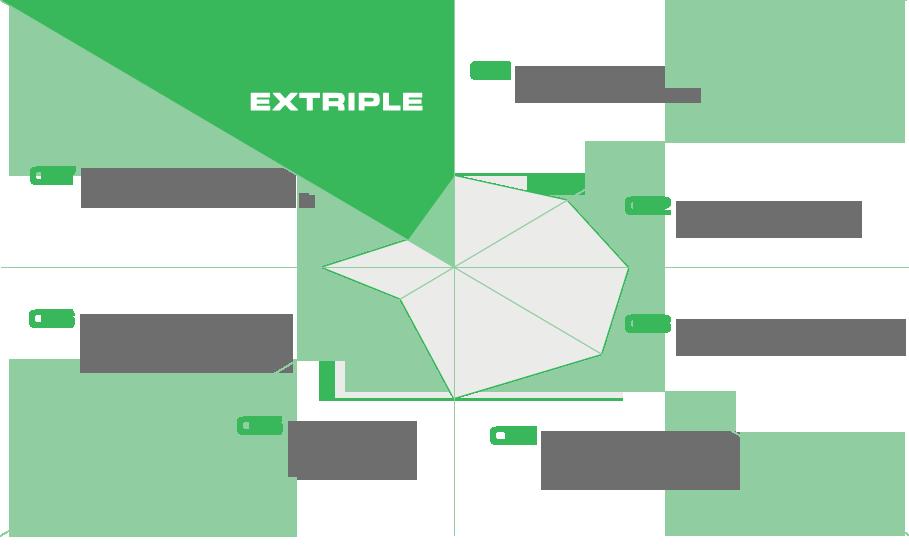 1.최고의 전문가 마인드로 고객에게 만족을 드리겠습니다.  2.고객과의 맞춤형 서비스로 최고의 가치실현을 돕겠습니다.  3.보다 완벽한 계획과 협의를 통해 최상의 사용자 경험을 제공하겠습니다.  4.도전을 두려워하지 않고 새로운것을 쟁취하는 극한의 짜릿함을 선사하겠습니다.  5.현재에 만족하지 않는 무한한 성장의 가능성을 가진 기업!   6.독창적이고 새로운 아이디어를 위한 자극적이고 생동감 있는 회사가 되겠습니다.   7.고객과의 신뢰를 가장 크게 생각하는 기업이 되겠습니다.
